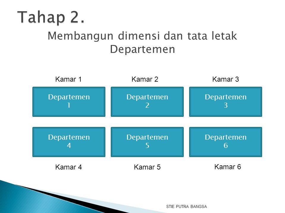 Membangun dimensi dan tata letak Departemen