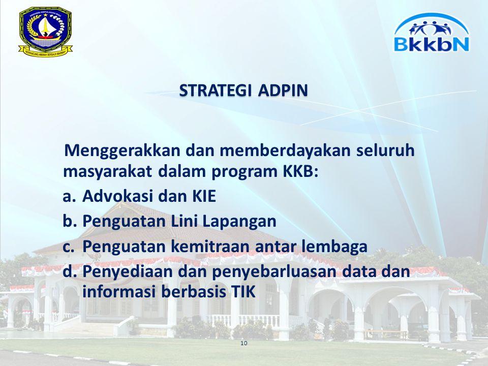 STRATEGI ADPIN Menggerakkan dan memberdayakan seluruh masyarakat dalam program KKB: Advokasi dan KIE.