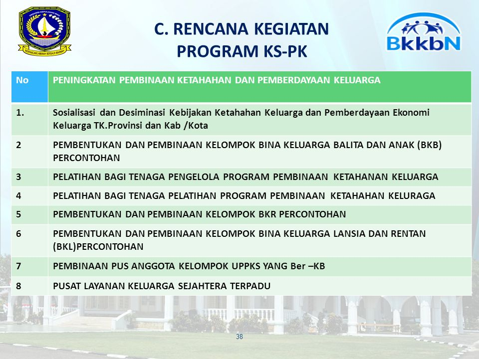 C. RENCANA KEGIATAN PROGRAM KS-PK
