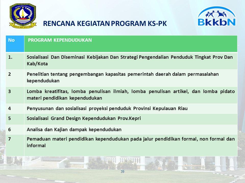 RENCANA KEGIATAN PROGRAM KS-PK