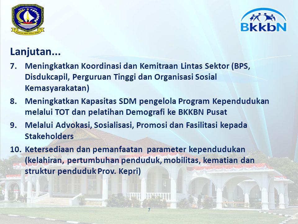Lanjutan... Meningkatkan Koordinasi dan Kemitraan Lintas Sektor (BPS, Disdukcapil, Perguruan Tinggi dan Organisasi Sosial Kemasyarakatan)