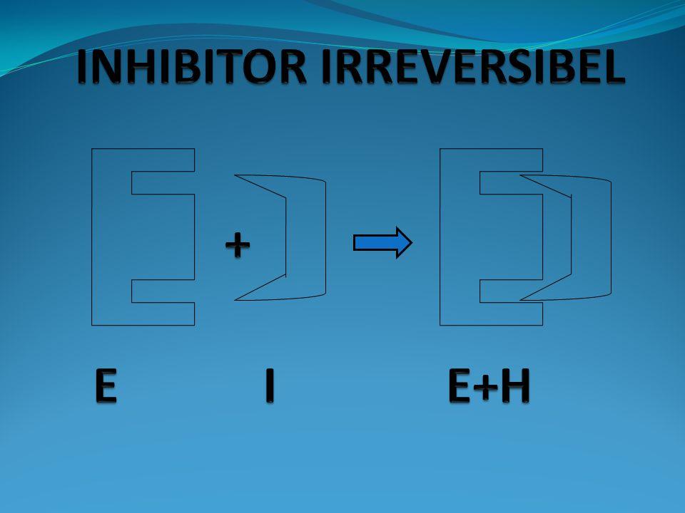 INHIBITOR IRREVERSIBEL