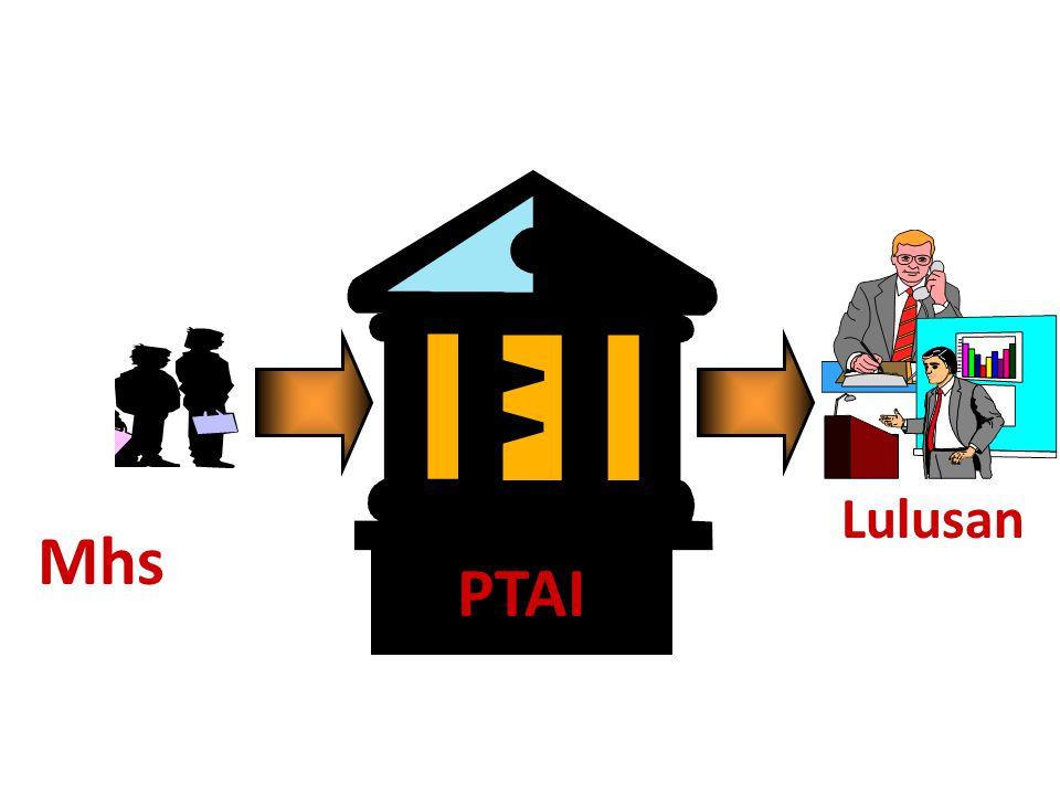 Lulusan Mhs PTAI