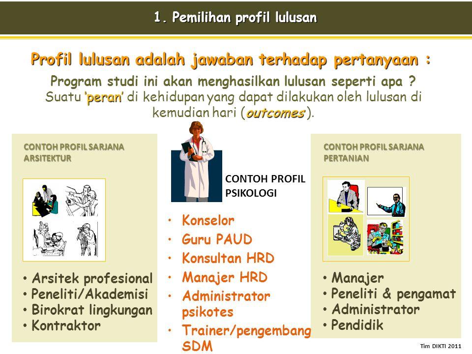 1. Pemilihan profil lulusan