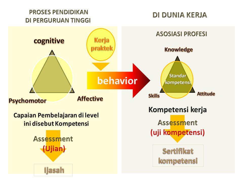 Capaian Pembelajaran di level ini disebut Kompetensi