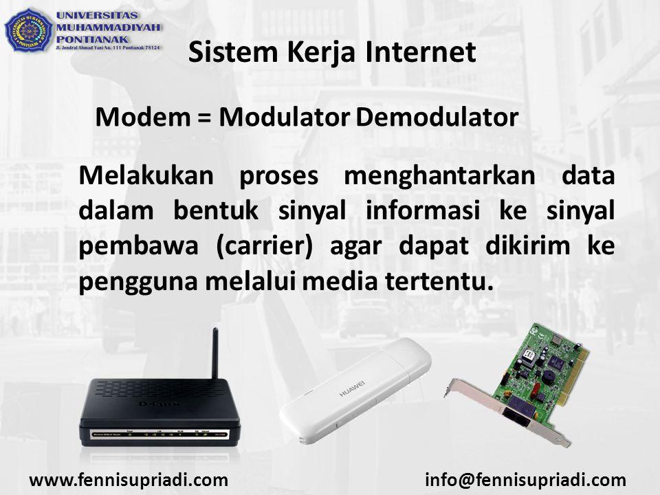 Sistem Kerja Internet Modem = Modulator Demodulator