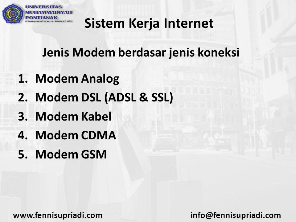 Sistem Kerja Internet Jenis Modem berdasar jenis koneksi Modem Analog
