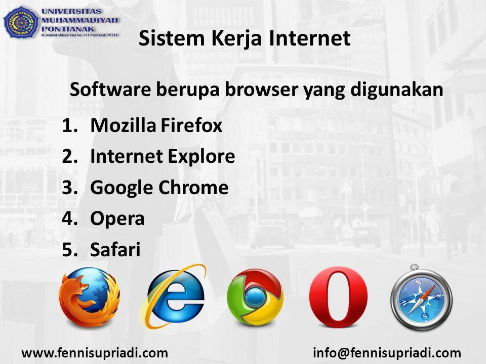 Sistem Kerja Internet Software berupa browser yang digunakan