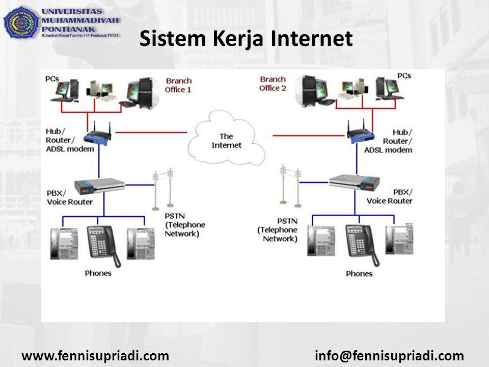 Sistem Kerja Internet www.fennisupriadi.com info@fennisupriadi.com