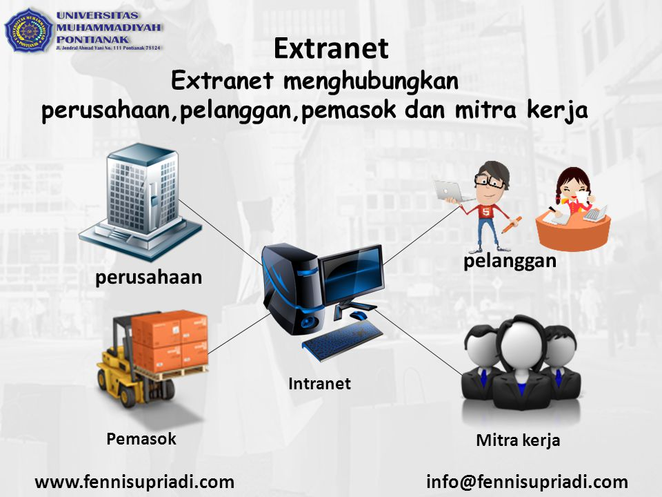 Extranet menghubungkan perusahaan,pelanggan,pemasok dan mitra kerja