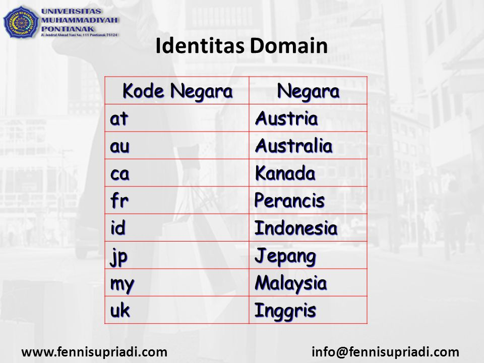 Identitas Domain Kode Negara Negara at Austria au Australia ca Kanada