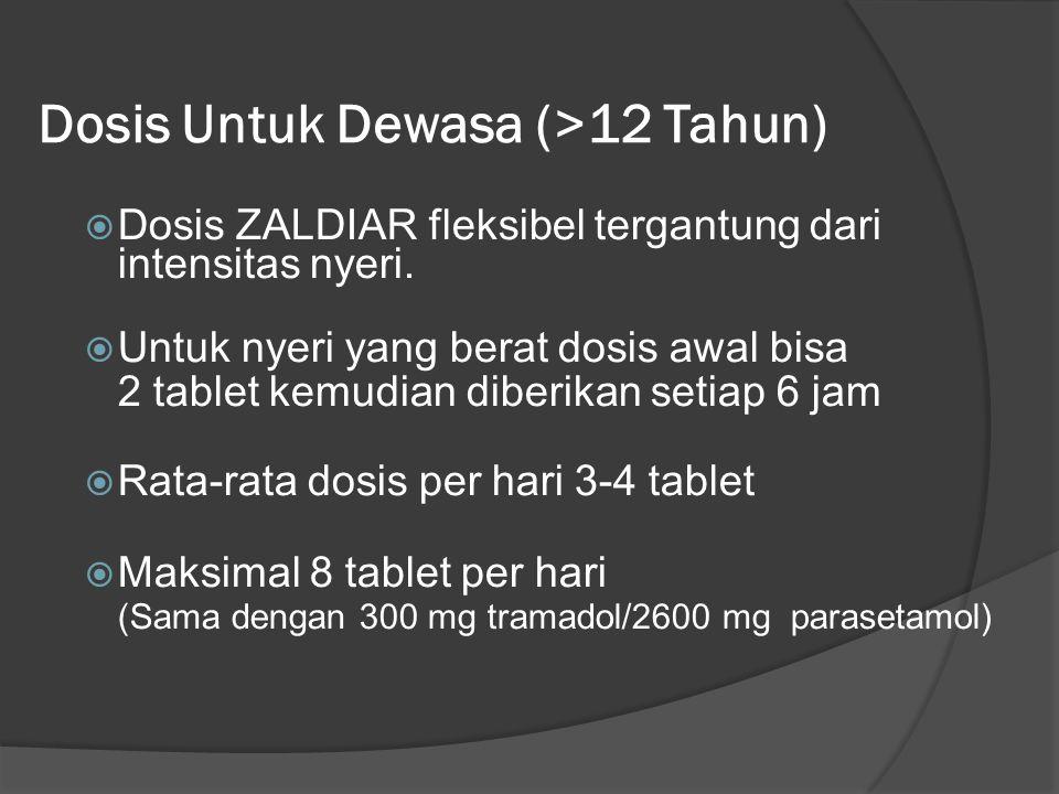 Dosis Untuk Dewasa (>12 Tahun)