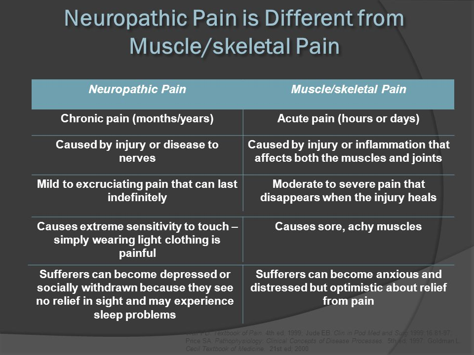 Neuropathic Pain is Different from Muscle/skeletal Pain