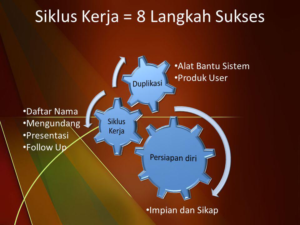 Siklus Kerja = 8 Langkah Sukses