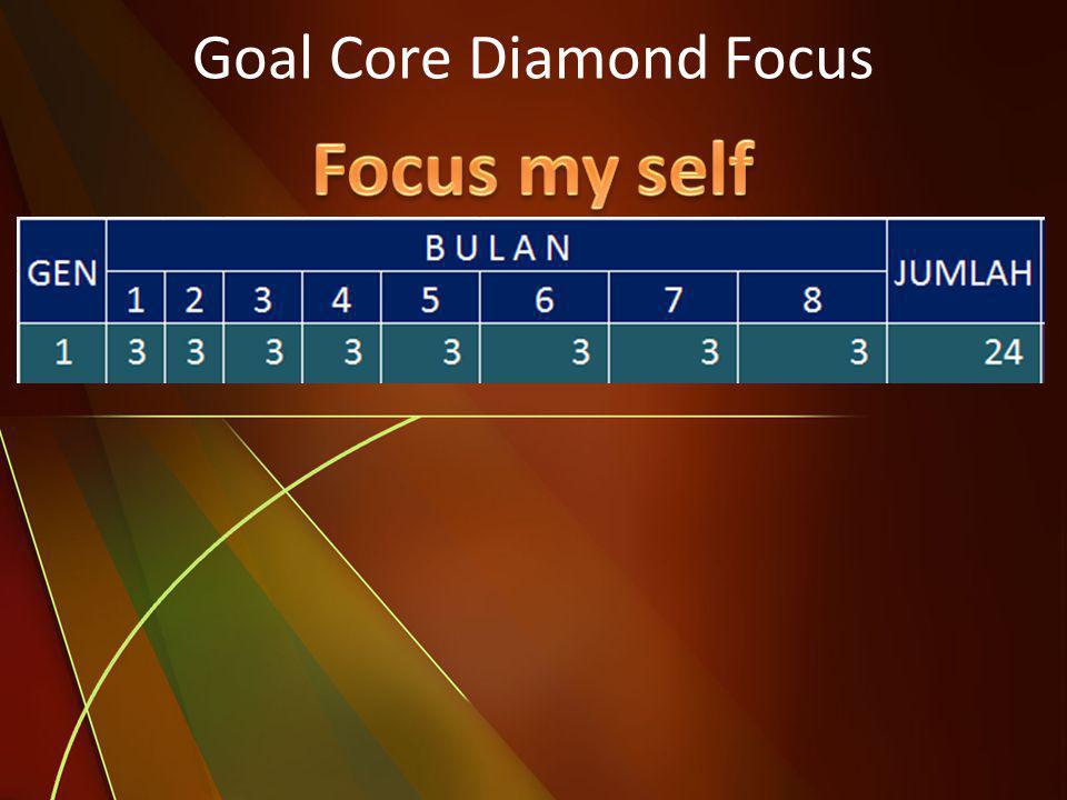 Goal Core Diamond Focus