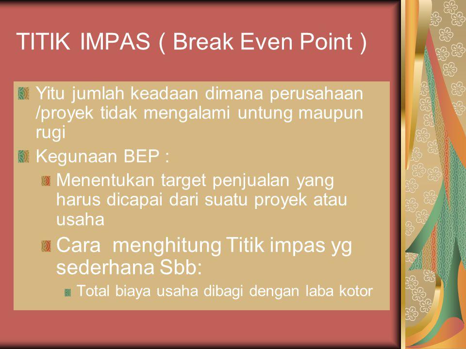 TITIK IMPAS ( Break Even Point )