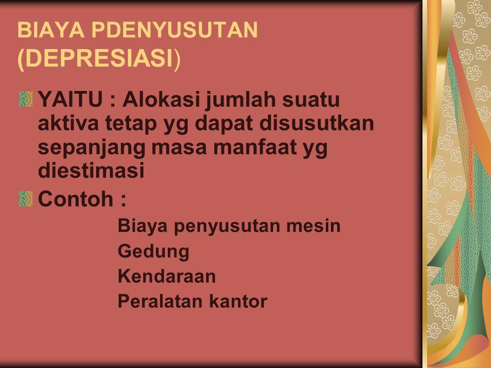 BIAYA PDENYUSUTAN (DEPRESIASI)