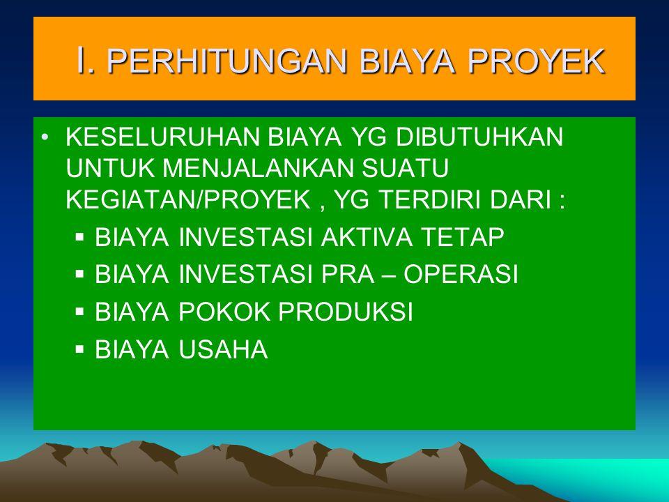 I. PERHITUNGAN BIAYA PROYEK