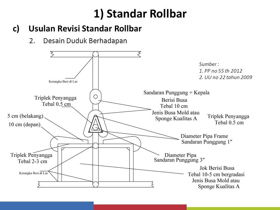 1) Standar Rollbar Usulan Revisi Standar Rollbar