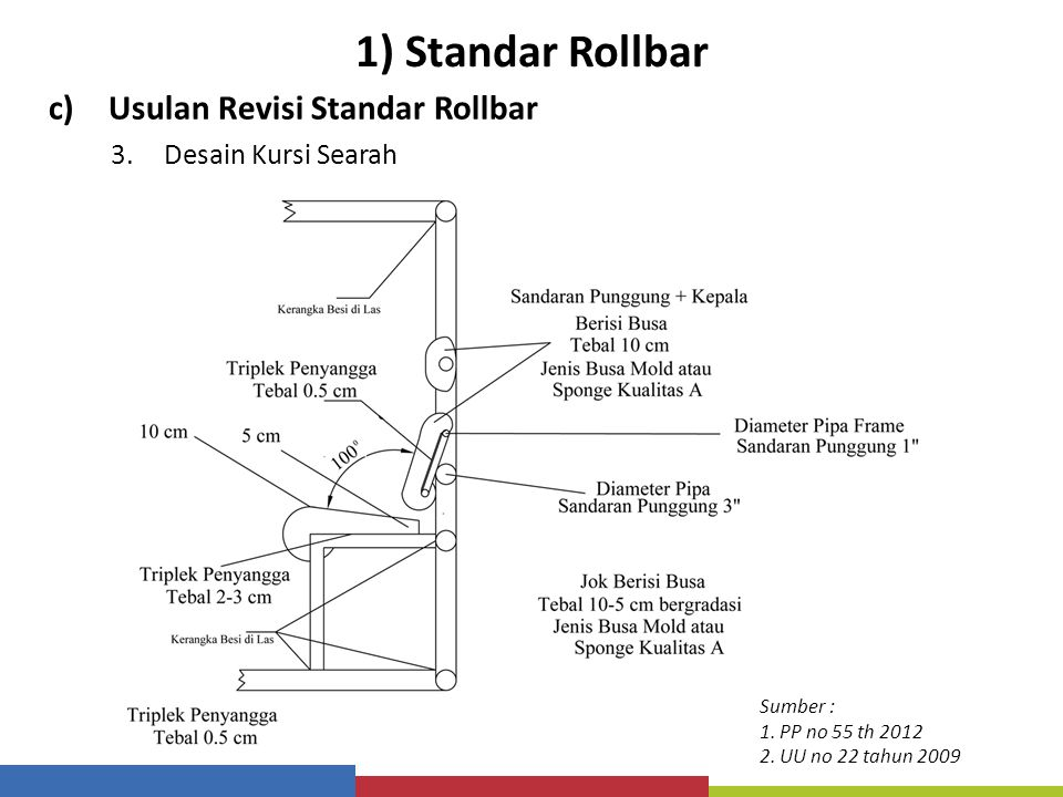 1) Standar Rollbar Usulan Revisi Standar Rollbar Desain Kursi Searah