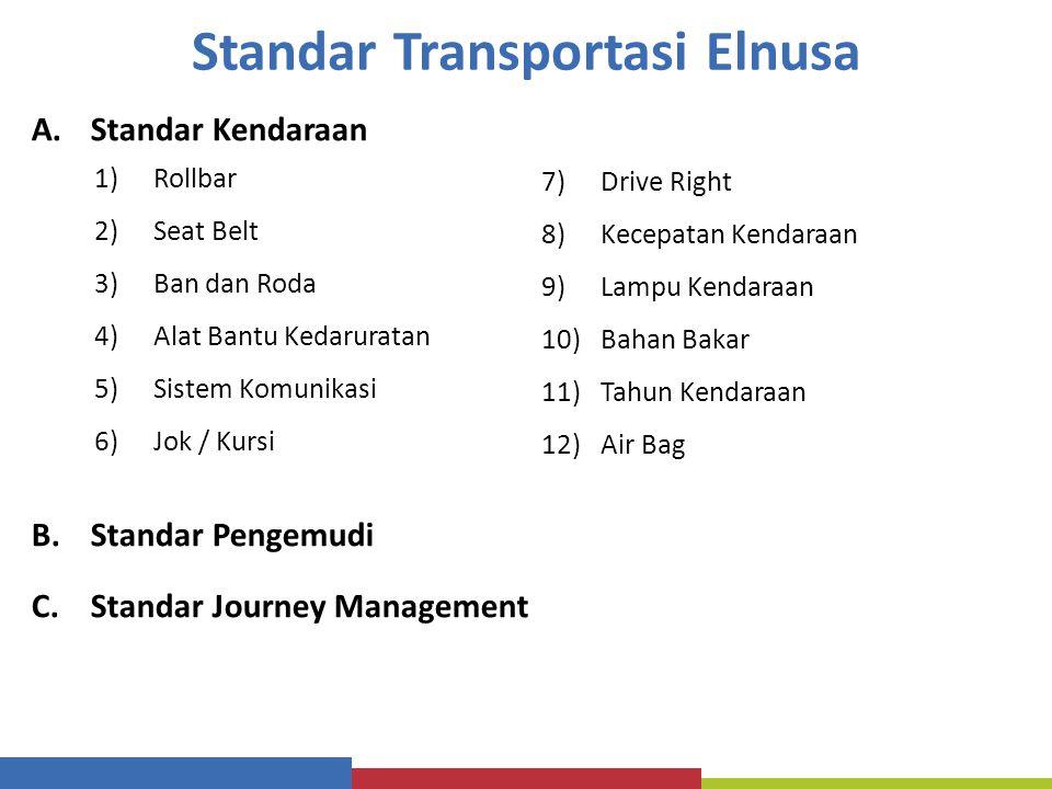 Standar Transportasi Elnusa