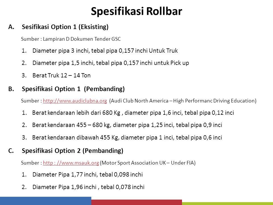 Spesifikasi Rollbar Sesifikasi Option 1 (Eksisting)