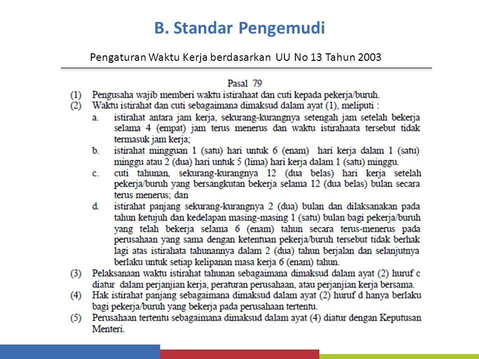 Pengaturan Waktu Kerja berdasarkan UU No 13 Tahun 2003