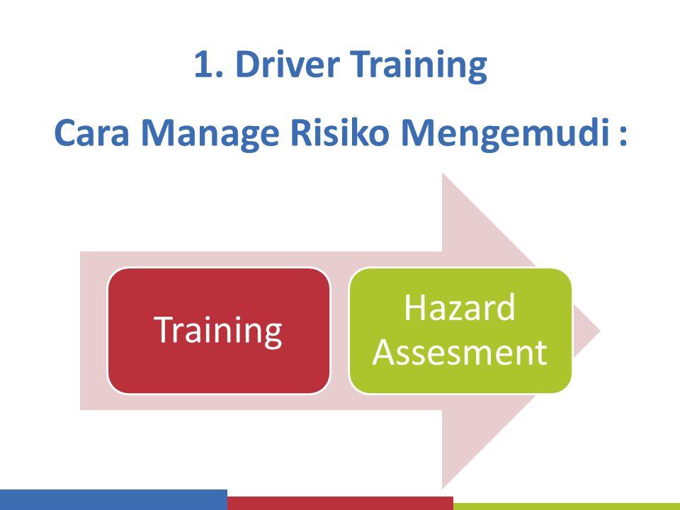 Cara Manage Risiko Mengemudi :