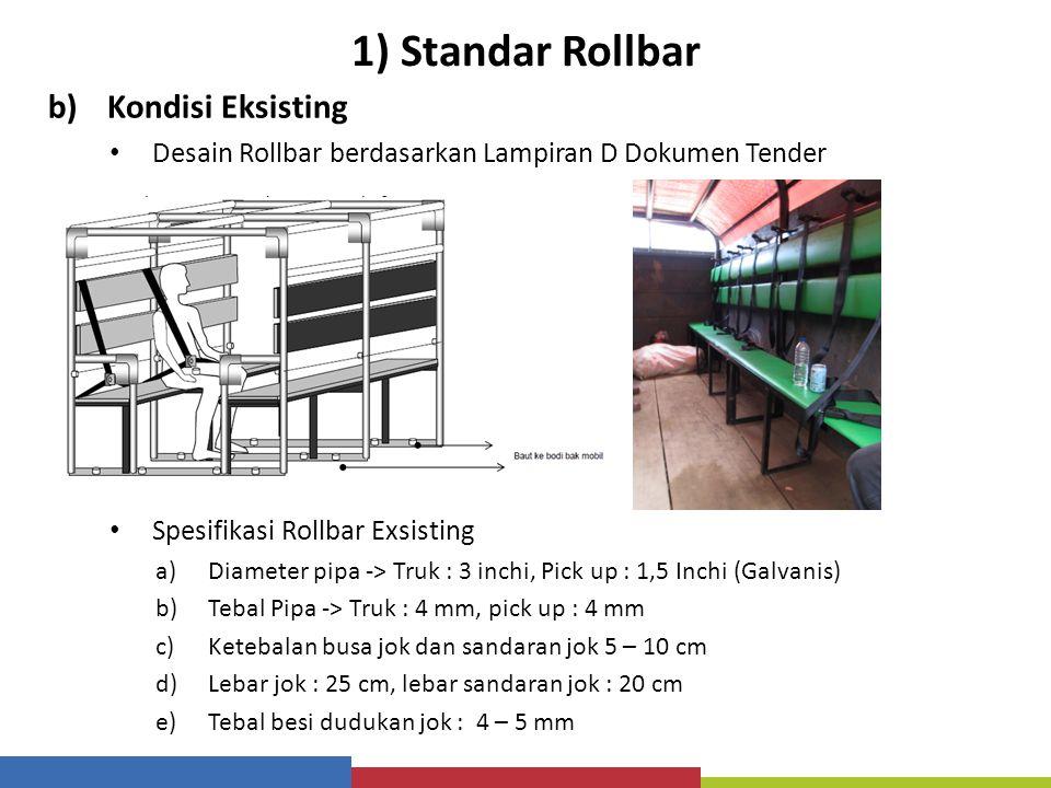 1) Standar Rollbar Kondisi Eksisting