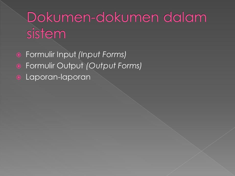 Dokumen-dokumen dalam sistem