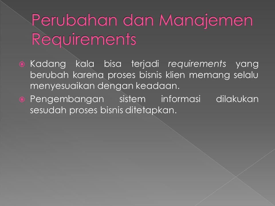 Perubahan dan Manajemen Requirements