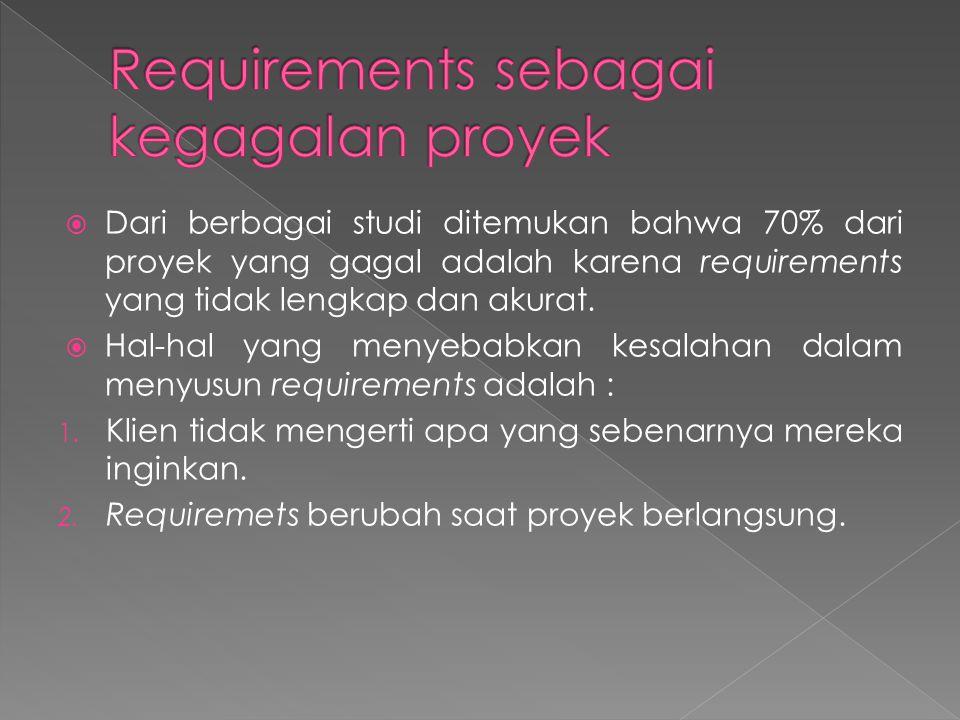 Requirements sebagai kegagalan proyek