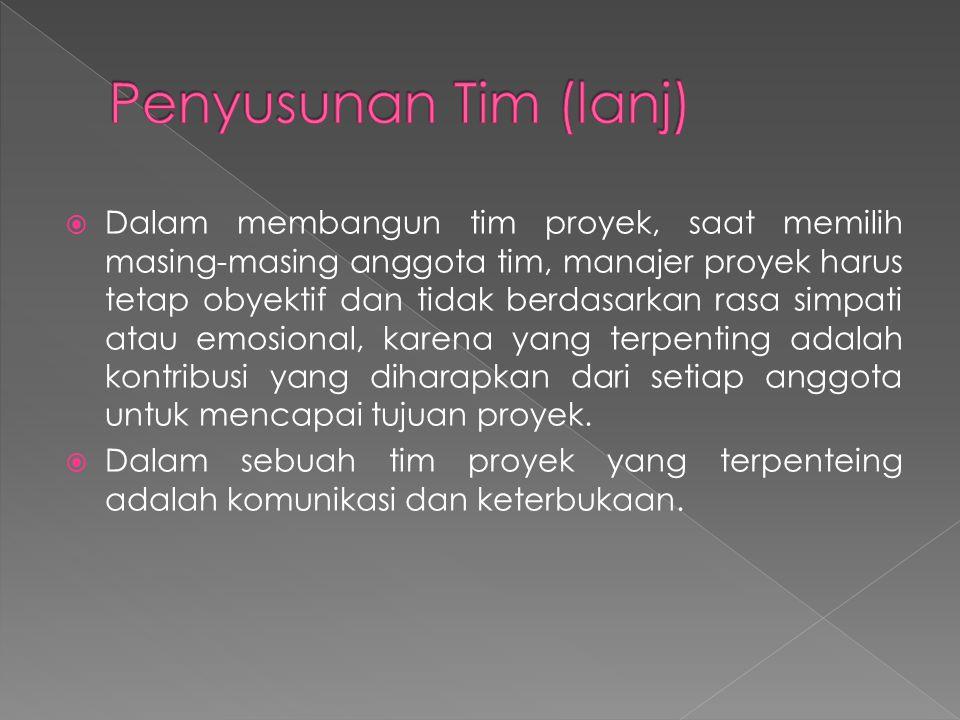 Penyusunan Tim (lanj)