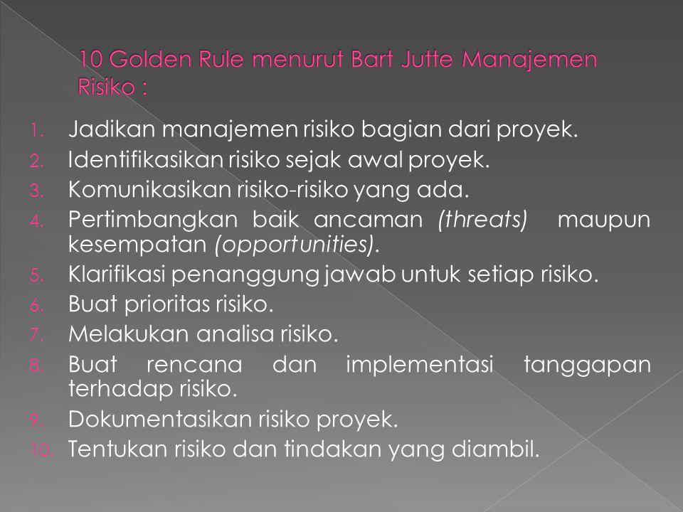 10 Golden Rule menurut Bart Jutte Manajemen Risiko :