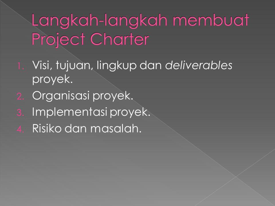 Langkah-langkah membuat Project Charter