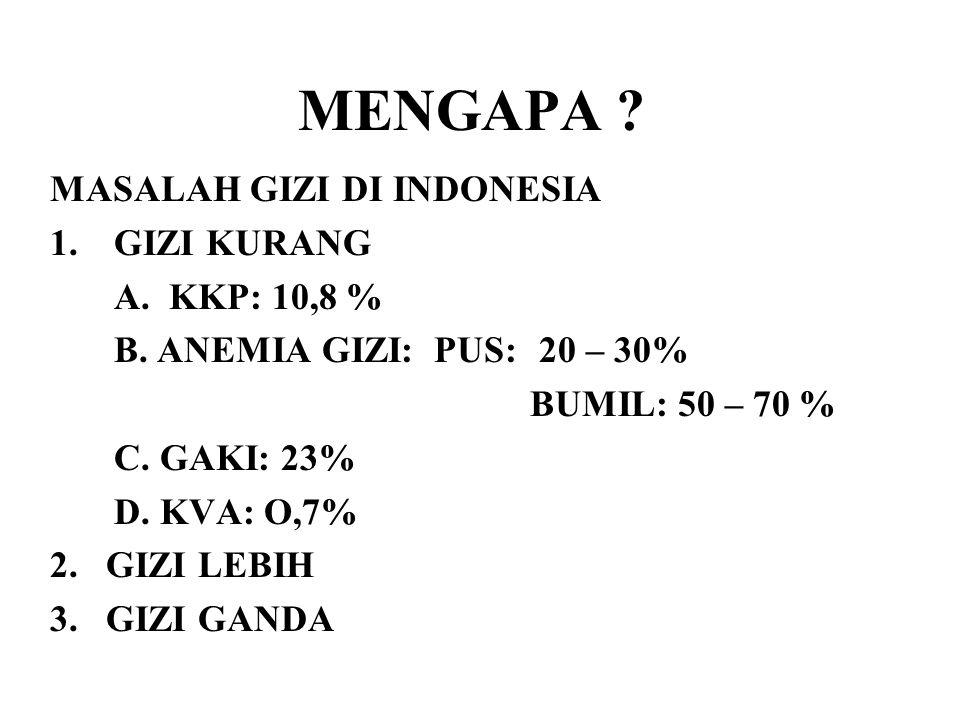 MENGAPA MASALAH GIZI DI INDONESIA GIZI KURANG A. KKP: 10,8 %