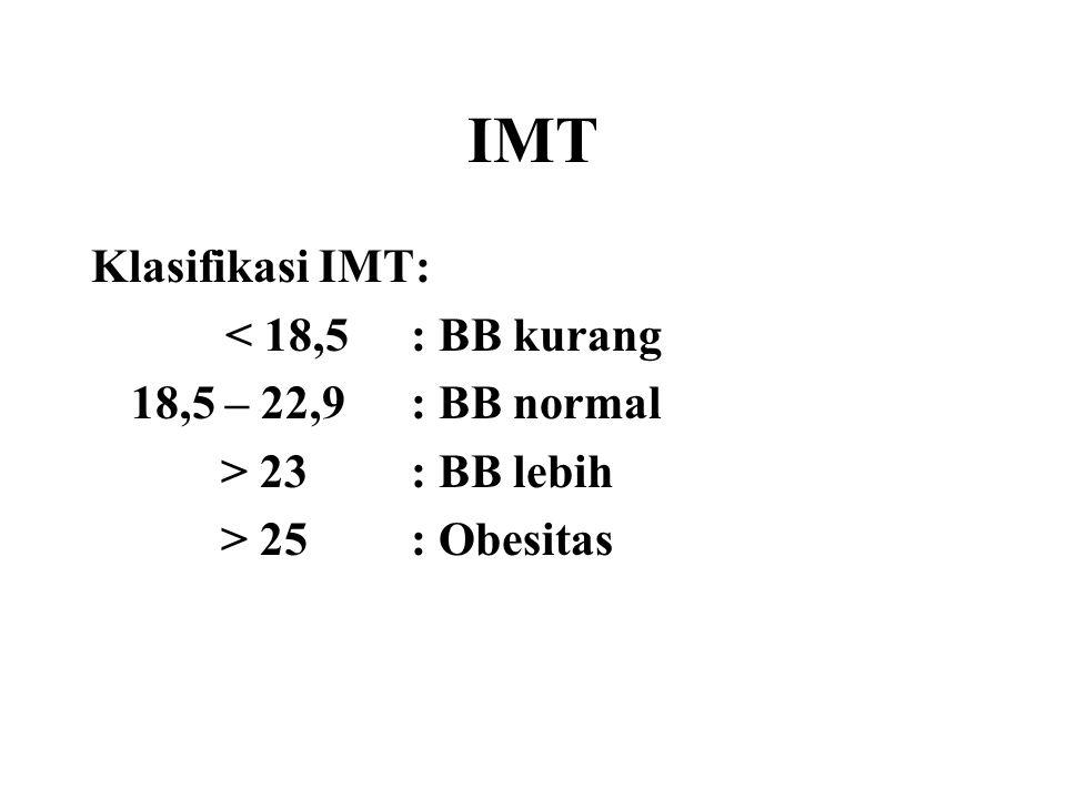 IMT Klasifikasi IMT: < 18,5 : BB kurang 18,5 – 22,9 : BB normal
