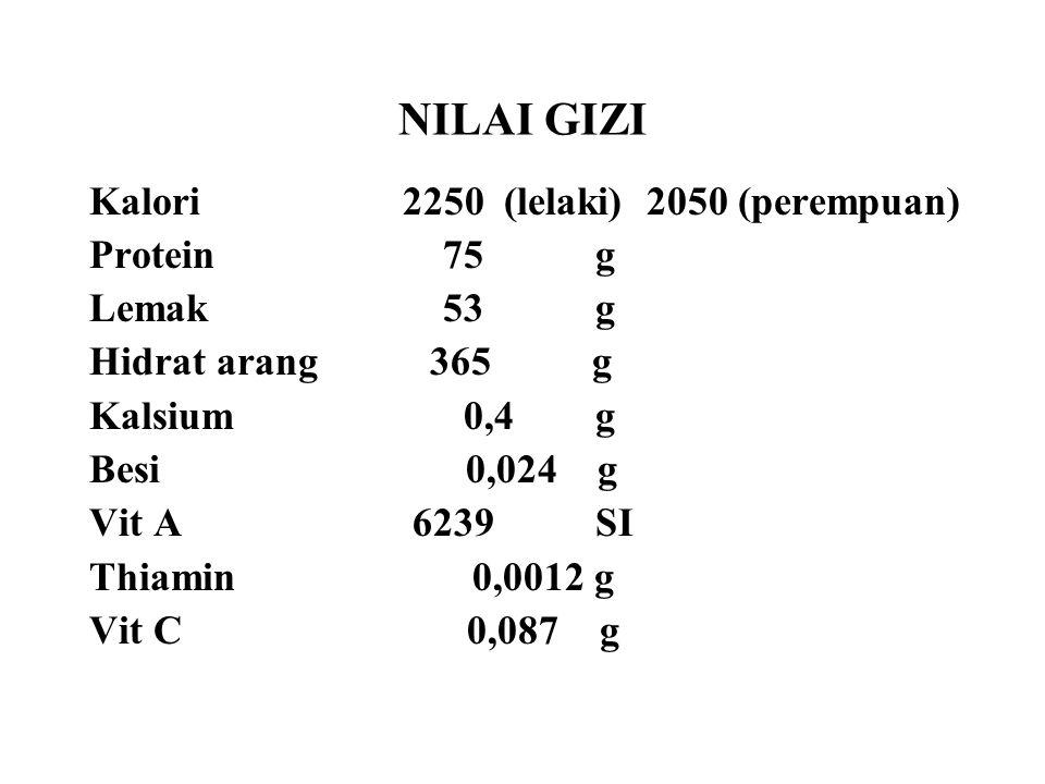 NILAI GIZI Kalori 2250 (lelaki) 2050 (perempuan) Protein 75 g