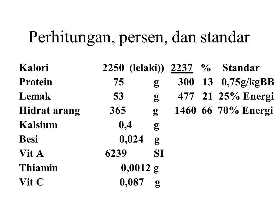 Perhitungan, persen, dan standar