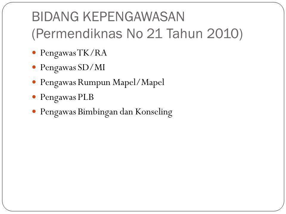BIDANG KEPENGAWASAN (Permendiknas No 21 Tahun 2010)