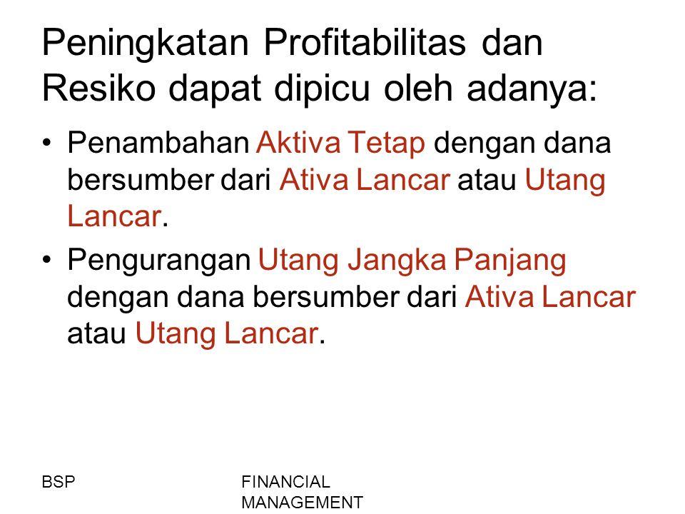 Peningkatan Profitabilitas dan Resiko dapat dipicu oleh adanya: