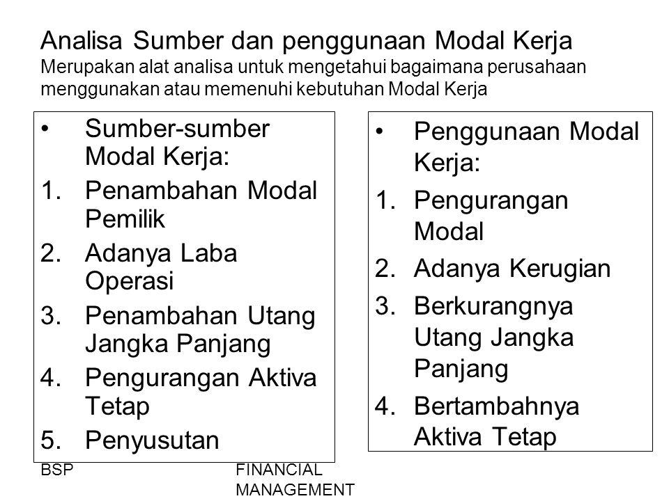 Sumber-sumber Modal Kerja: Penambahan Modal Pemilik