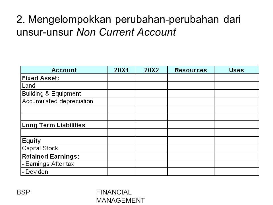 2. Mengelompokkan perubahan-perubahan dari unsur-unsur Non Current Account
