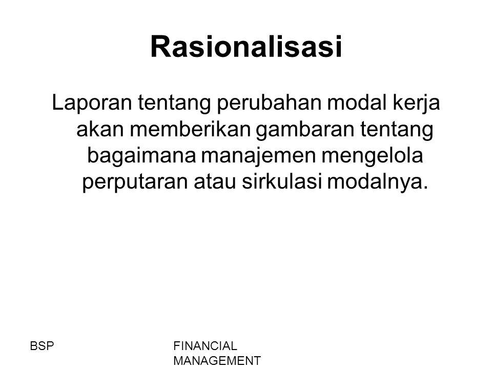 Rasionalisasi