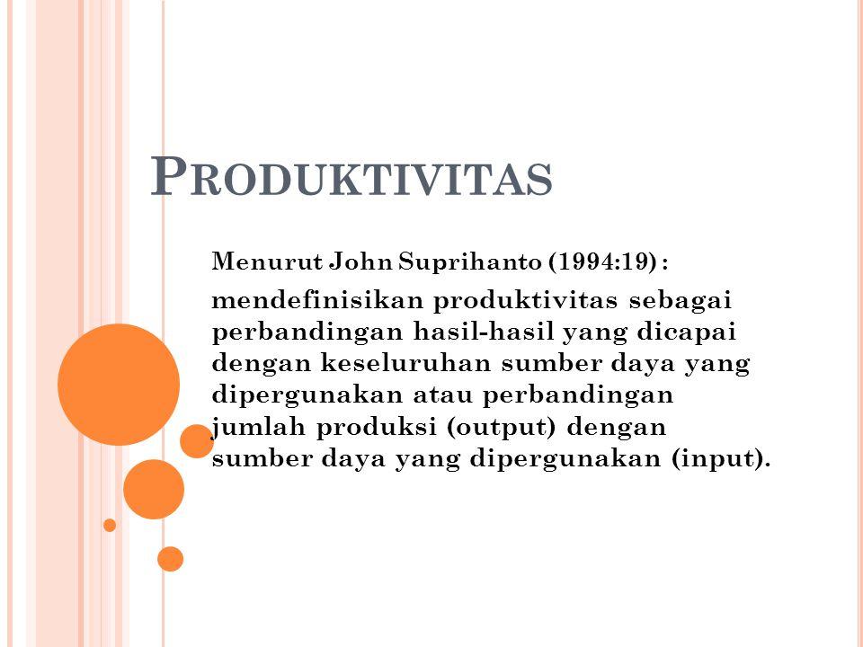 Produktivitas Menurut John Suprihanto (1994:19) :