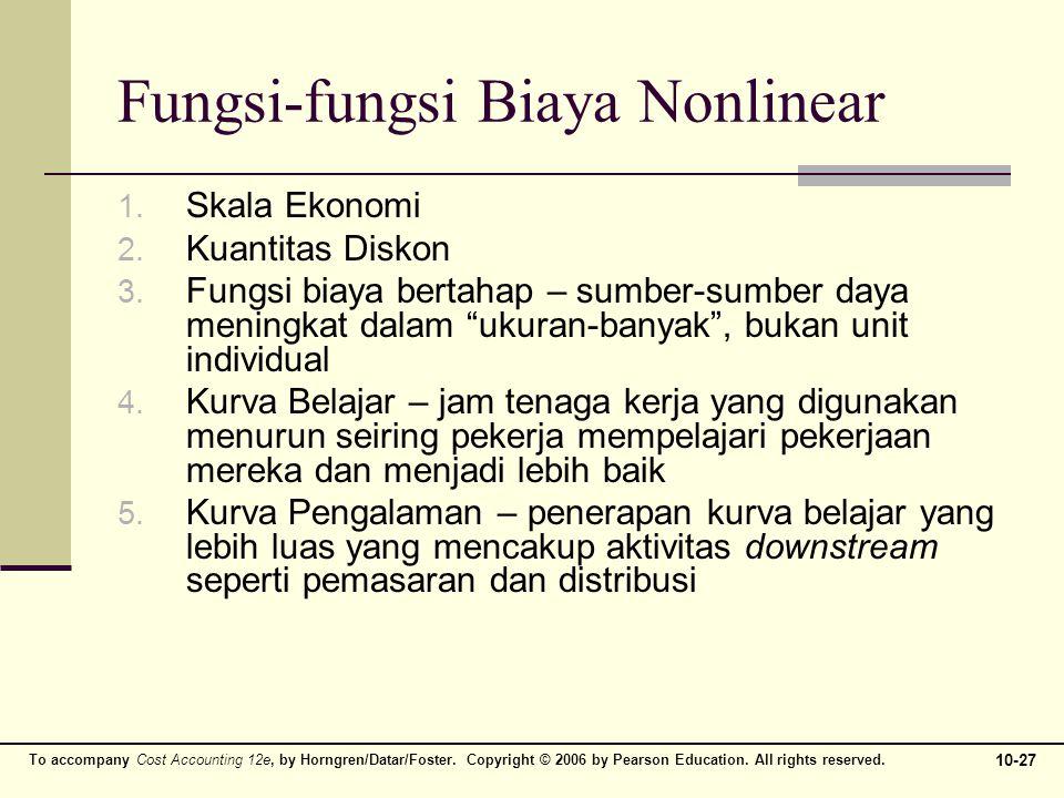 Fungsi-fungsi Biaya Nonlinear
