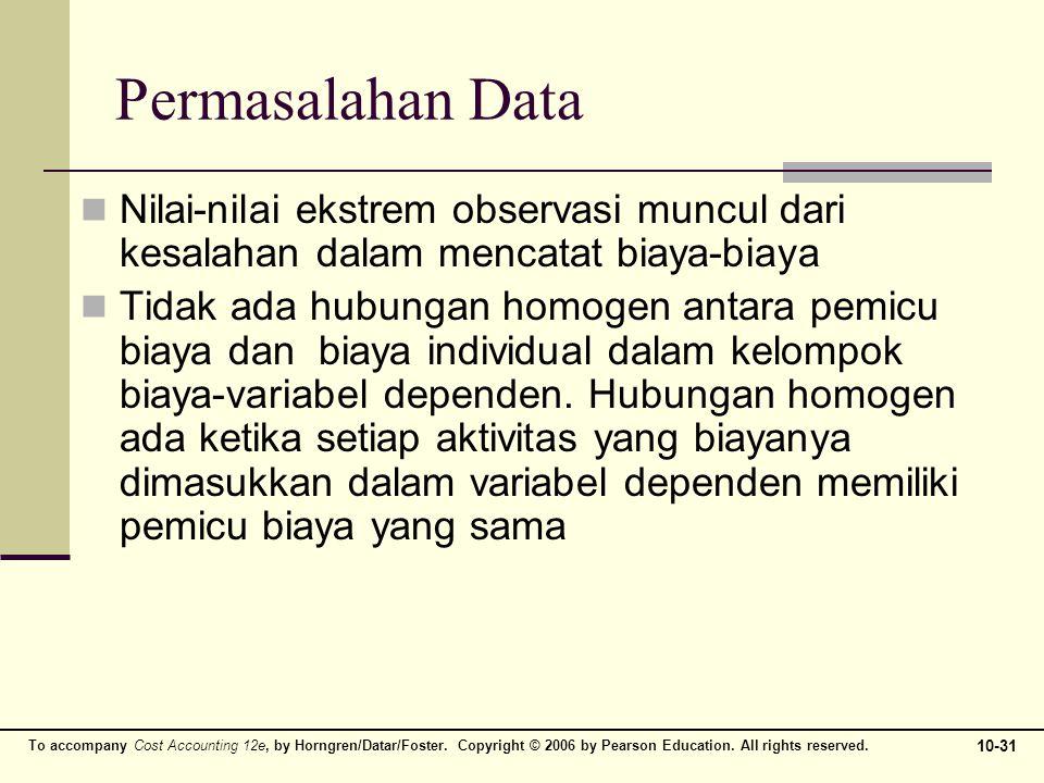 Permasalahan Data Nilai-nilai ekstrem observasi muncul dari kesalahan dalam mencatat biaya-biaya.
