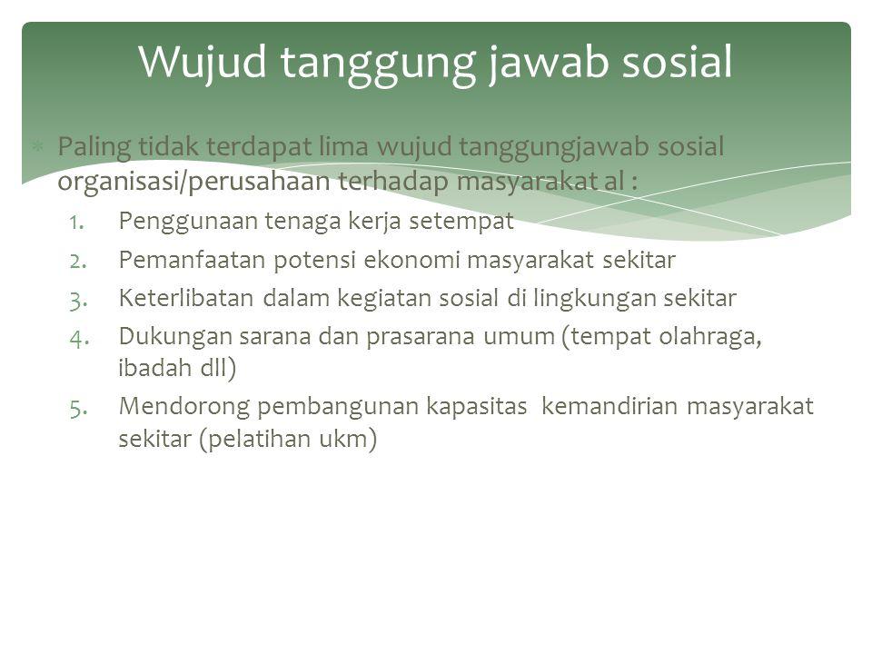 Wujud tanggung jawab sosial