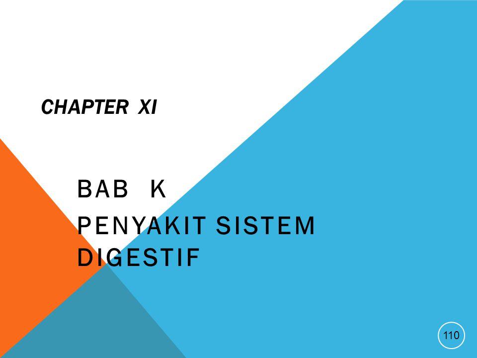 BAB K Penyakit Sistem Digestif