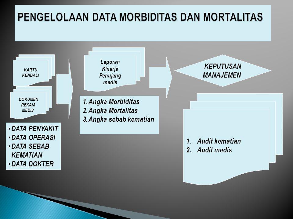 PENGELOLAAN DATA MORBIDITAS DAN MORTALITAS